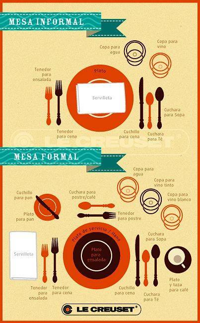 formal and informal table